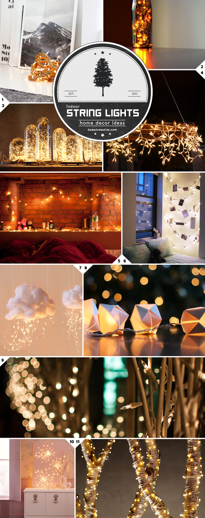 String Lights Ideas : Home Decor Ideas: Beautiful Ways to Use String Lights Indoors Home Tree Atlas